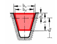 Narrow V belt Size Pic.png
