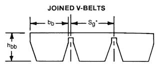 banded belt size 2.png