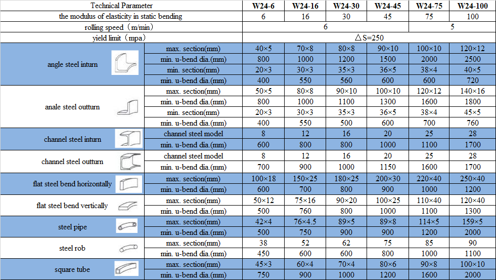 Hydraulic Profile Bending Machine3.png